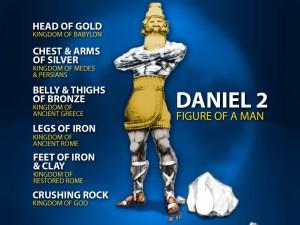 Daniel-Ch.-2-Four-Kingdoms-Ten-Toes